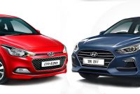 2018 Hyundai I20 Interior, Exterior and Review